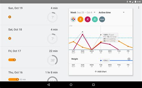 android fitness fit app goes live in the play store as your new activity tracking fitness hub update