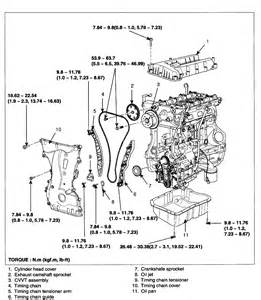 2008 Kia Optima Engine Does A 2008 Kia Optima 2 4l A Timing Belt Or Chain