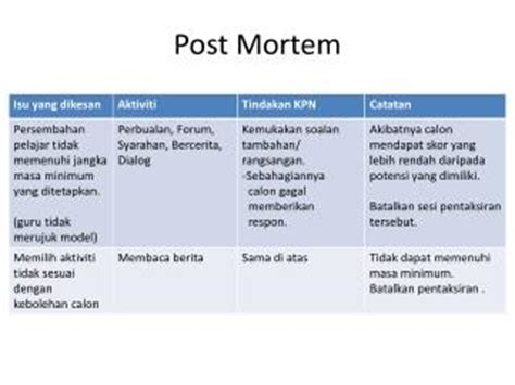 post mortem template ppt post mortem powerpoint presentation id 5066769