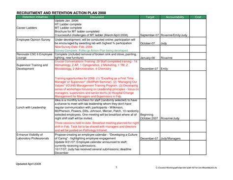 29 Images Of Employee Development Action Plan Template Infovia Net Communication And Visibility Plan Template