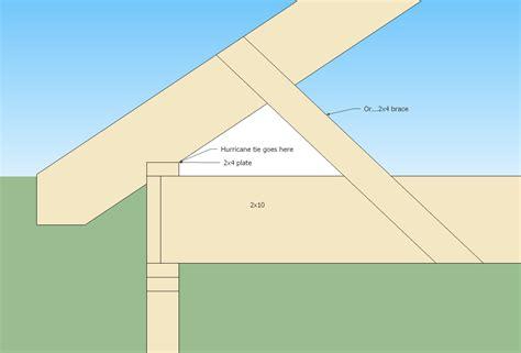 Floor And Decor Fort Lauderdale by 19 Ceiling Joist Span 2x4 Floor Joist Framing Details Car Interior Design Floor