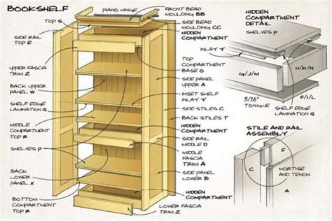 bookshelf construction plans free