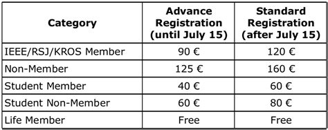 tutorial html workshop ro man 2017 registration