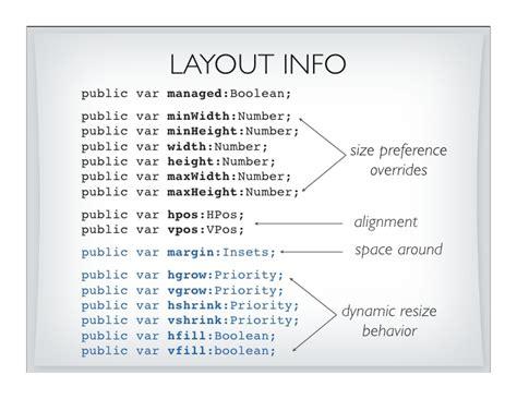 javafx layout margin javafx layout secrets with amy fowler