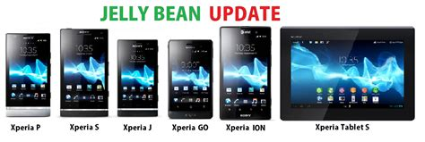Hp Sony Android Jelly Bean jelly bean upgrade plans of sony sevencolourgossips