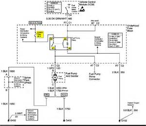 97 gmc k1500 fuel wiring diagram 97 get free image about wiring diagram