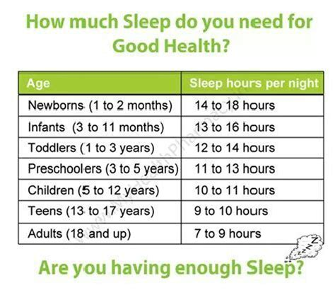 How Many Do You Play At A Baby Shower by How Much Sleep Do Need For The