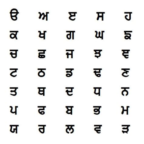 file punjabi alphabet jpg wikimedia commons