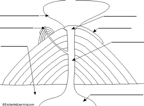 printable volcano template label the volcano diagram