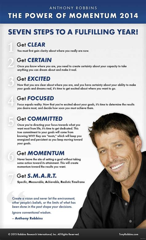 7 Efficient Tactics To Fulfill Your Goals by Anthony Robbin S Seven Steps To A Fulfilling Year