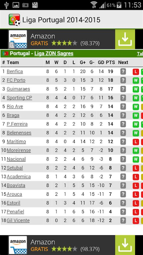 epl table by soccerway portugal premier league fixtures results and table