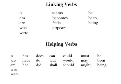 Is S Verb difference between helping and linking verbs difference