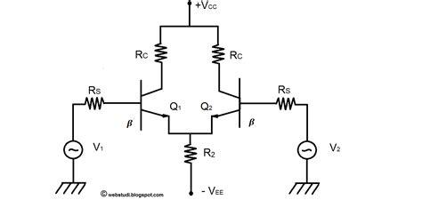 transistor bipolar dan transistor efek medan contoh soal transistor efek medan 28 images contoh soal medan listrik 4 mulyono s contoh