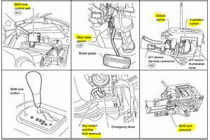 Nissan Altima Shift Lock Nissan 350z Heater Location Nissan Get Free Image