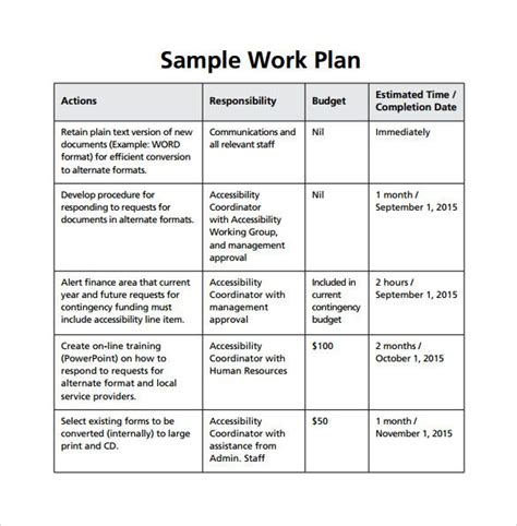 business analysis work plan template image result for work plan template workplan