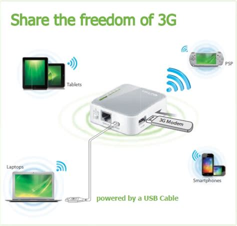 Paket Router 3g 4g Tp Link Tl Mr3020 Huawei E3372 Lte Berkualitas tp link tl mr3020 portable 3g 4g wireless n router elive nz