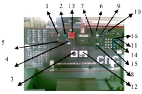 Pahat Bubut Cnc mesin bubut cnc tu 2a haristone simanjuntak