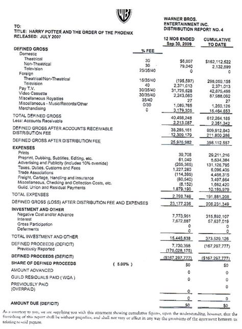 dividend statement template australia how accounting can make a 450 million