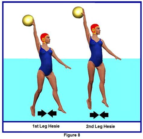 water polo planet index page the shot doctor jim solum phd