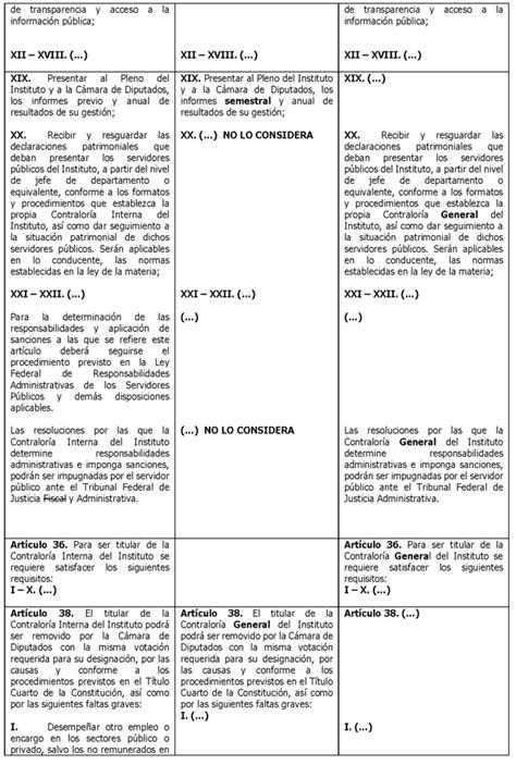 gaceta ley del regimen cambiario 2016 gaceta parlamentaria a 241 o xx n 250 mero 4666 v jueves 24 de