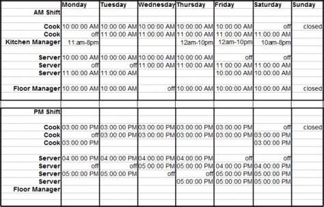 restaurant work schedule template how to build a restaurant employee schedule