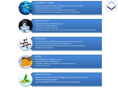 Glutathione 50 Gr High Cosmetic Grade Powder relumins premium collagen blend pineapple or blueberry flavor 100 premium grade actumarine