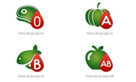 alimentazione in base al gruppo sanguigno dieta gruppo sanguigno 0 positivo dieta gruppo