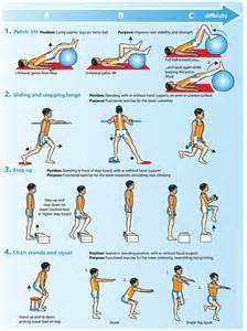 Knee Pain Exercises Patient Handout » Home Design 2017