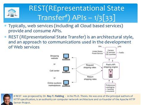 rest dissertation fielding rest thesis pdf