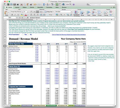 boat financing capital one business plan financial model template bizplanbuilder