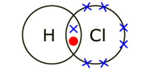 chlorine dot diagram 2 hydrogen chloride and hydrochloric acid igcse chemistry