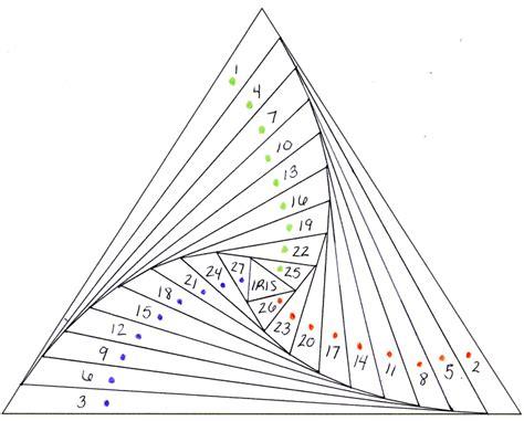 paper pattern of vdo video tutorial iris folding iris folding iris folding