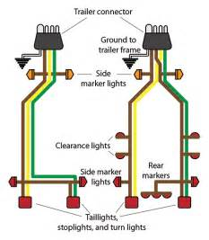 trailer lights wiring diagram way trailer image 6 prong trailer lights wiring diagram 6 trailer wiring diagram on trailer lights wiring diagram 5