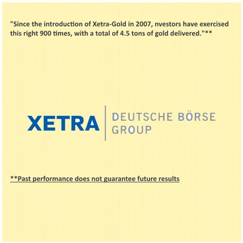 Update 5 Is Gold Delivery Being Stalled By Deutsche Bank