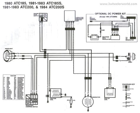 atc 70 wiring diagram atc 70 wiring diagram agnitum me