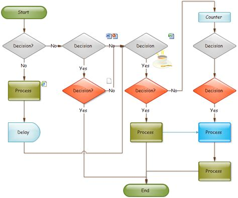 data flow chart exle information tracking diagram