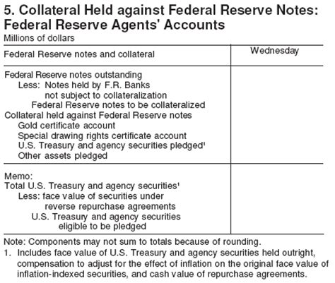 Release Collateral Letter Frb Frequently Asked Questions Revised January 12 2009