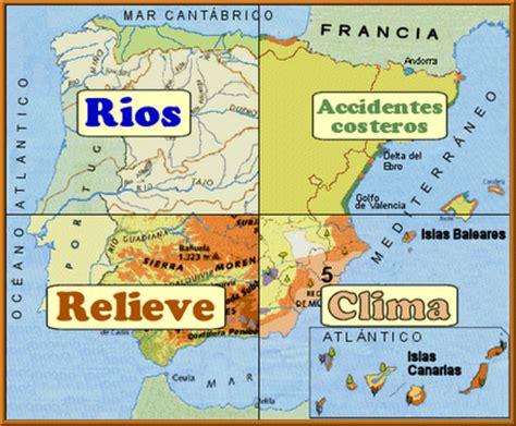 preguntas sobre la geografia humana aprender es divertido geograf 205 a f 205 sica de espa 209 a