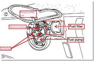 2003 Hyundai Elantra Fuel Filter My 2004 Hyundai Accent Turns But Wont Start