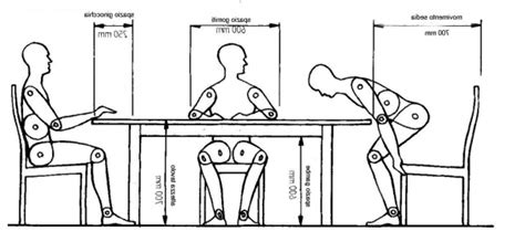 altezza tavolo da pranzo altezza tavoli da cucina terredelgentile