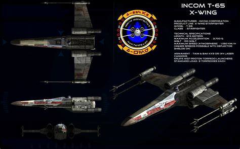 Wing Scorpio Pin Cor Scorpio x wing ortho update 2 by unusualsuspex on deviantart