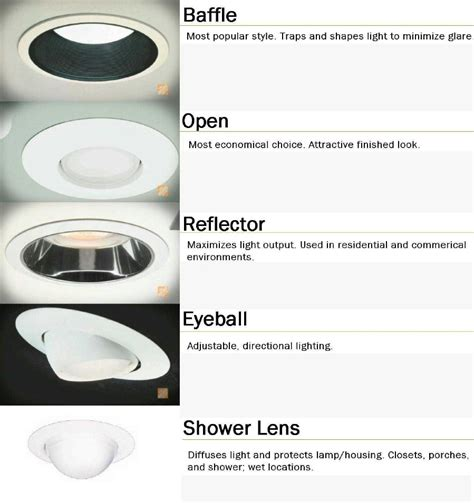 kinds of lighting fixtures 50 amazingly clever cheat sheets to simplify home