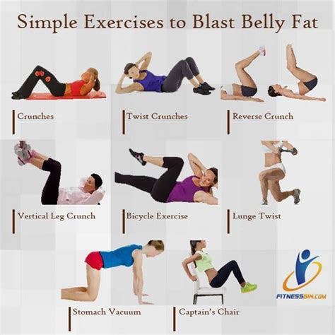 tips to lose belly fat after c section simple exercise to blast belly fat you can get your smart