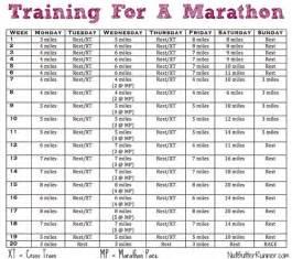 for a marathon