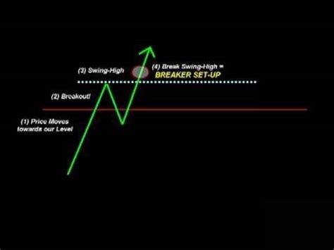 pattern day trading futures 2 step entry pattern day trading e mini es russell gold