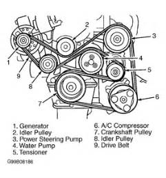 solved need serpentine belt diagram for 2001 ford focus