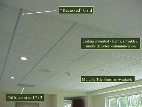 Grid False Ceiling Materials by Building Materials And Construction Technlogoy False
