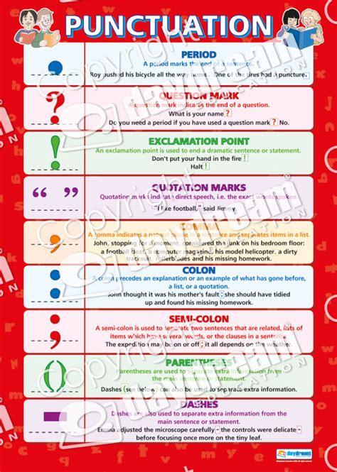 Plakat Englisch by Punctuation Grammar Poster