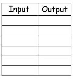 pattern date input html 28 best number patterns images on pinterest number