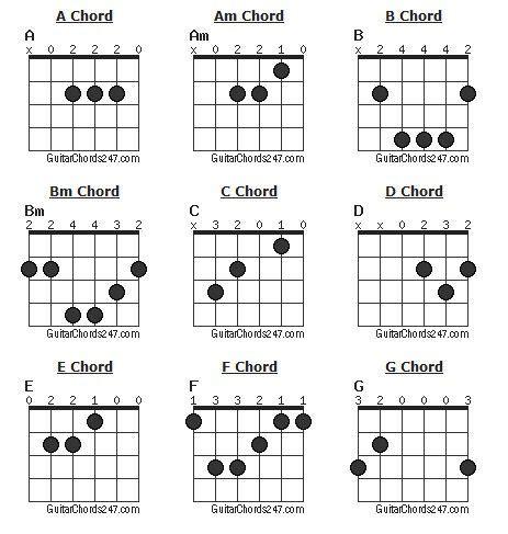Price Tag Guitar Chords